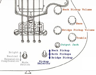 50 S Gibson Sg Wiring Diagram also Gibson 3 Way Toggle Switch Wiring Diagram further 354447433145864092 likewise Epiphone Pickup Wiring Diagram in addition Wiring Diagram Les Paul Recording. on 1959 gibson les paul wiring diagram for guitar