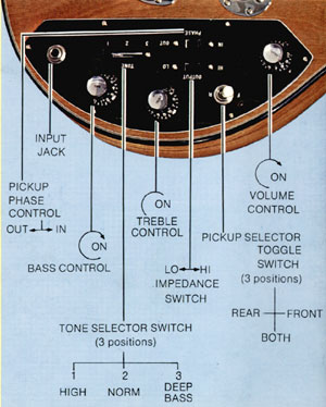 triumphcontrols gibson les paul triumph bass les paul recording wiring diagram at aneh.co